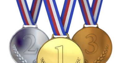 KP mládeže v rapid šachu 2020 – výsledky